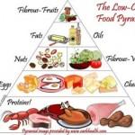 foodpy